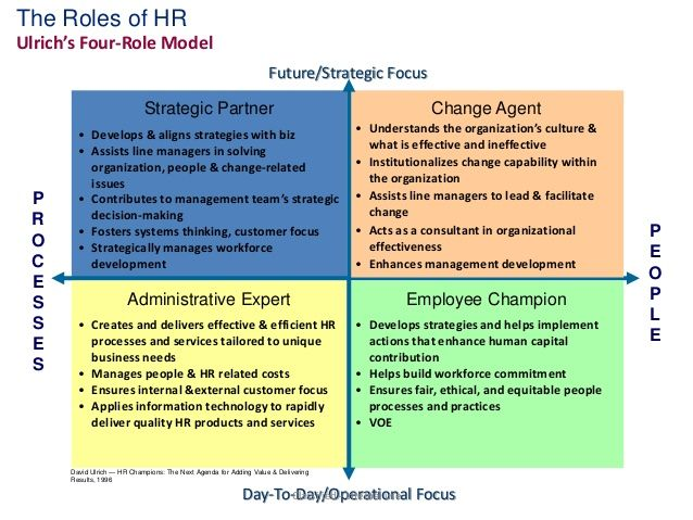 hr business partner model pdf