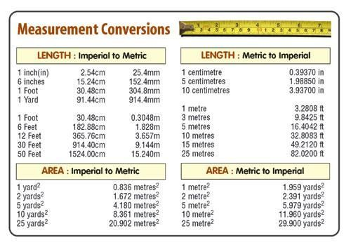 engineering conversion table pdf