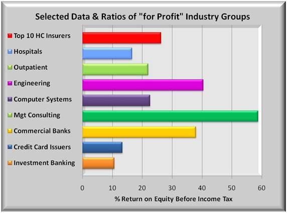 financial ratios pdf