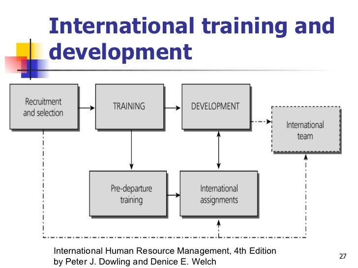 international human resource management 4th edition pdf