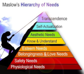 maslow theory of self actualization pdf