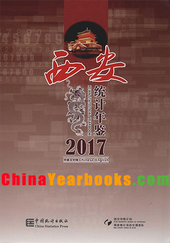 fao statistical yearbook 2017 pdf