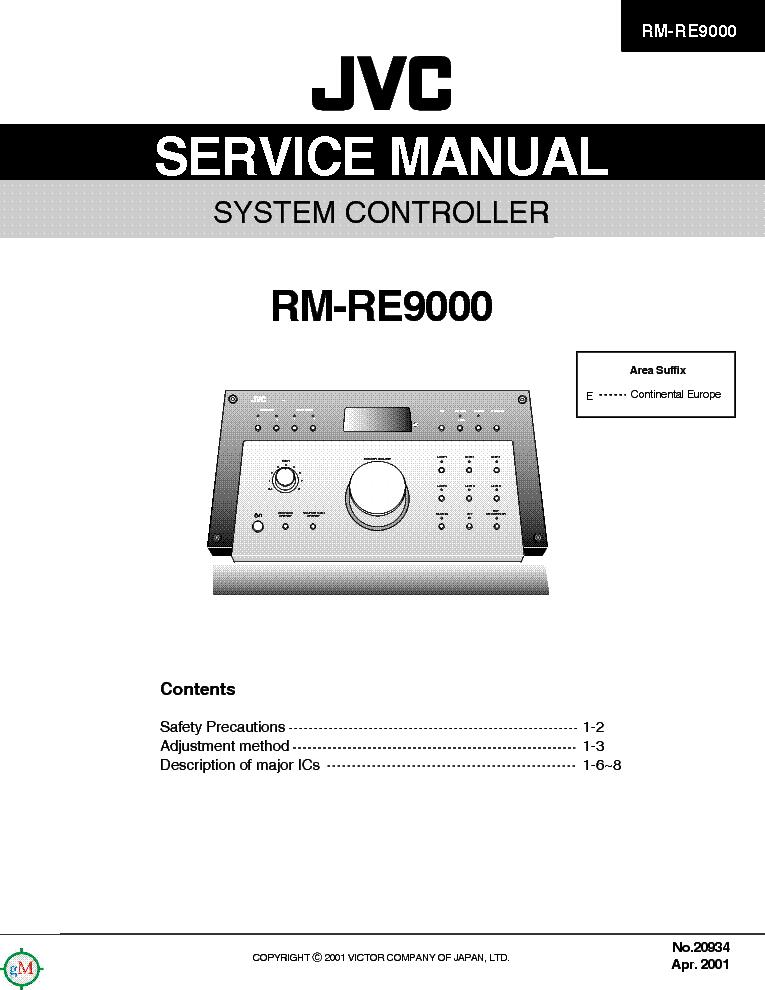 jvc rm rk258 manual