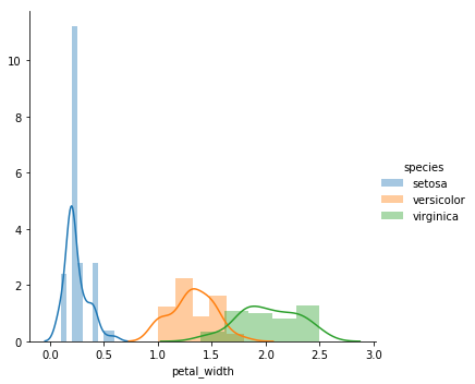exploratory data analysis with python pdf