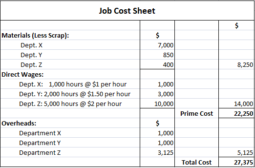 job costing examples and solutions pdf