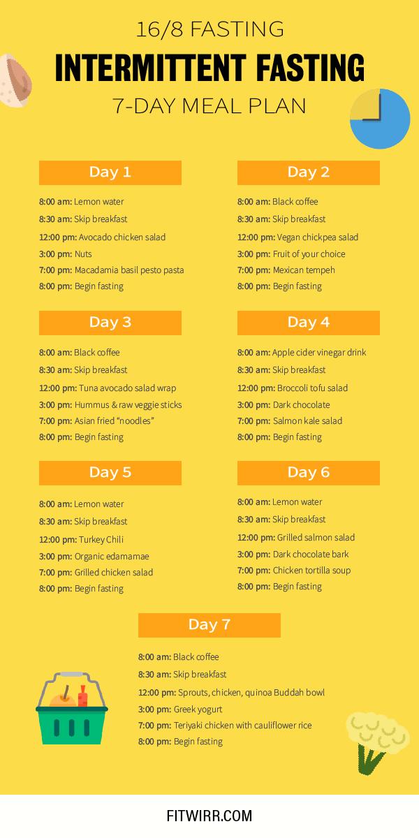 fast diet 5 2 pdf