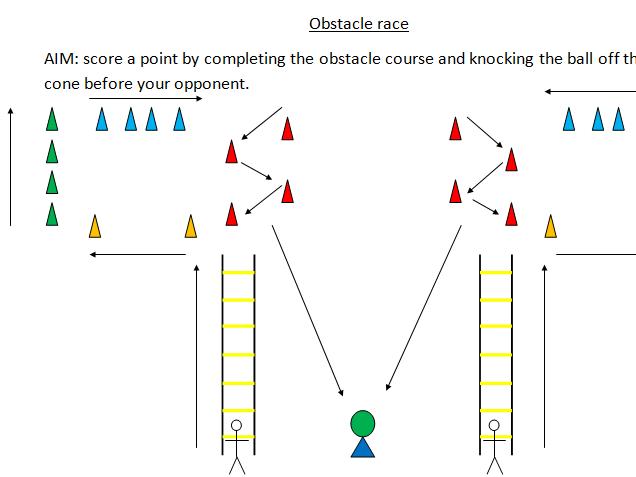 field hockey training program pdf