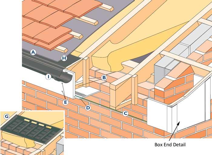 freeline fascia gutter installation guide