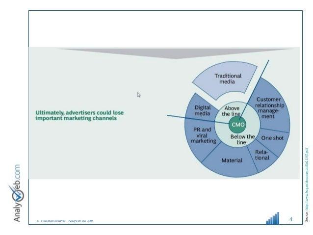 global e commerce playbook pdf