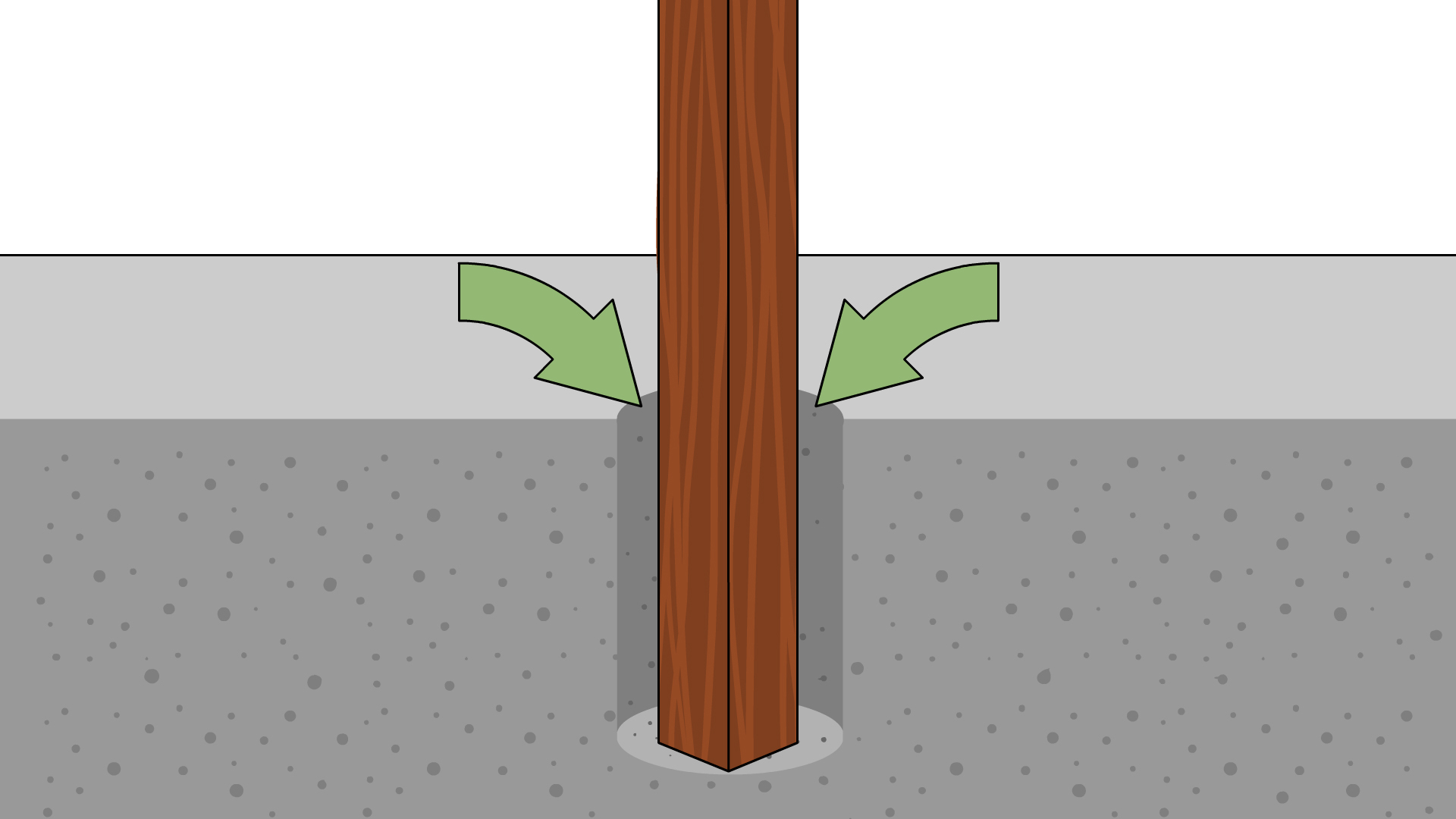 guide to marking out post holes