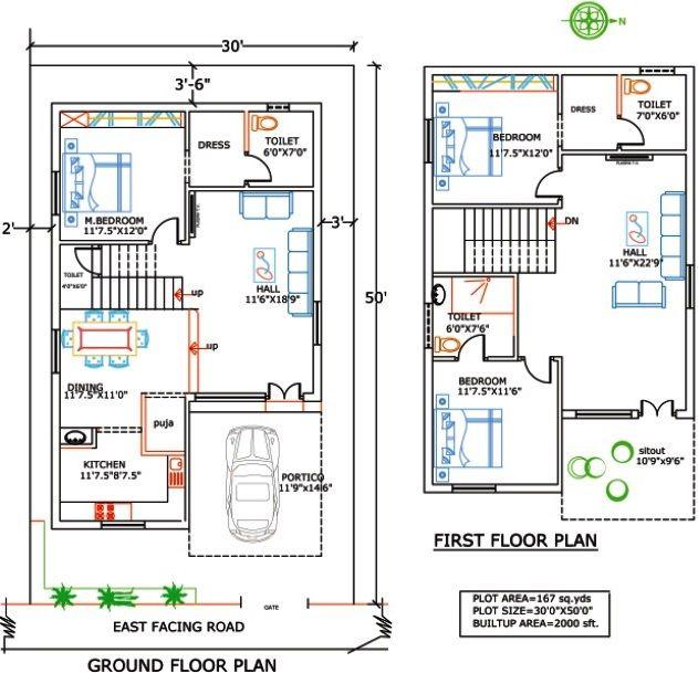 indian house plans pdf