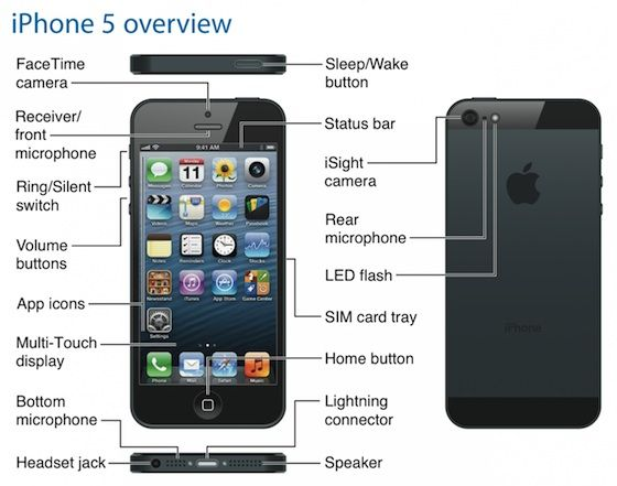 iphone 5 quick user guide