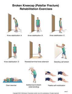 knee rehabilitation exercises for athletes pdf